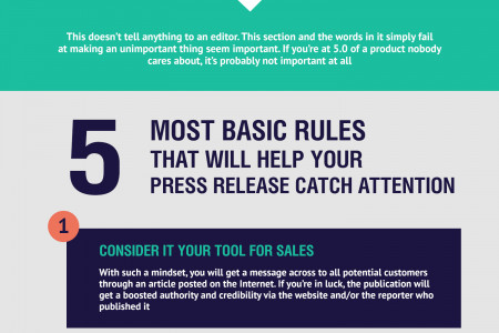 How To Craft A Press Release Infographic