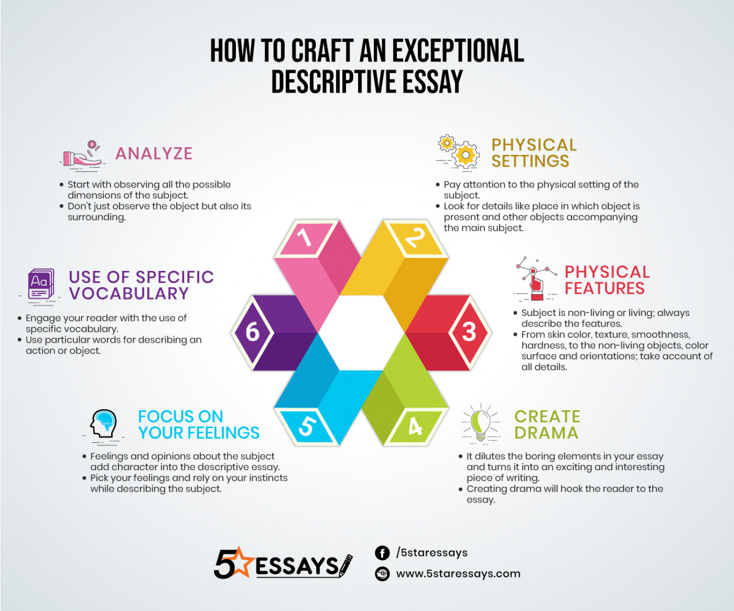 How To Craft An Exceptional Descriptive Essay Infographic