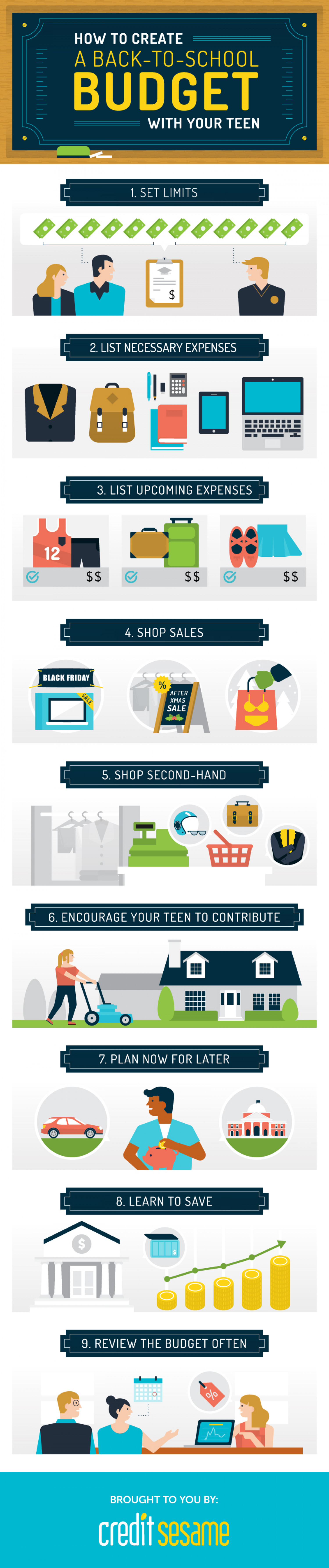 How to Create a Back to School Budget With Your Teen Infographic