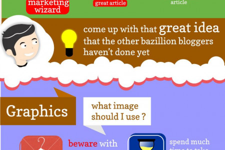 How to create a blog or start a blog Infographic