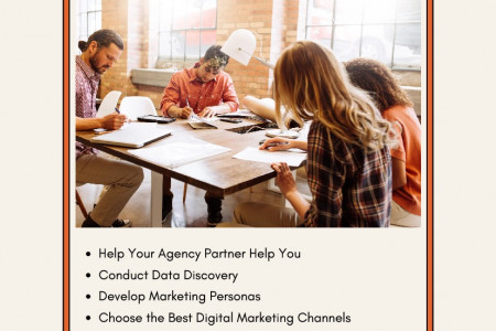How to Create a Content Marketing Strategy with Your Agency Partner Infographic