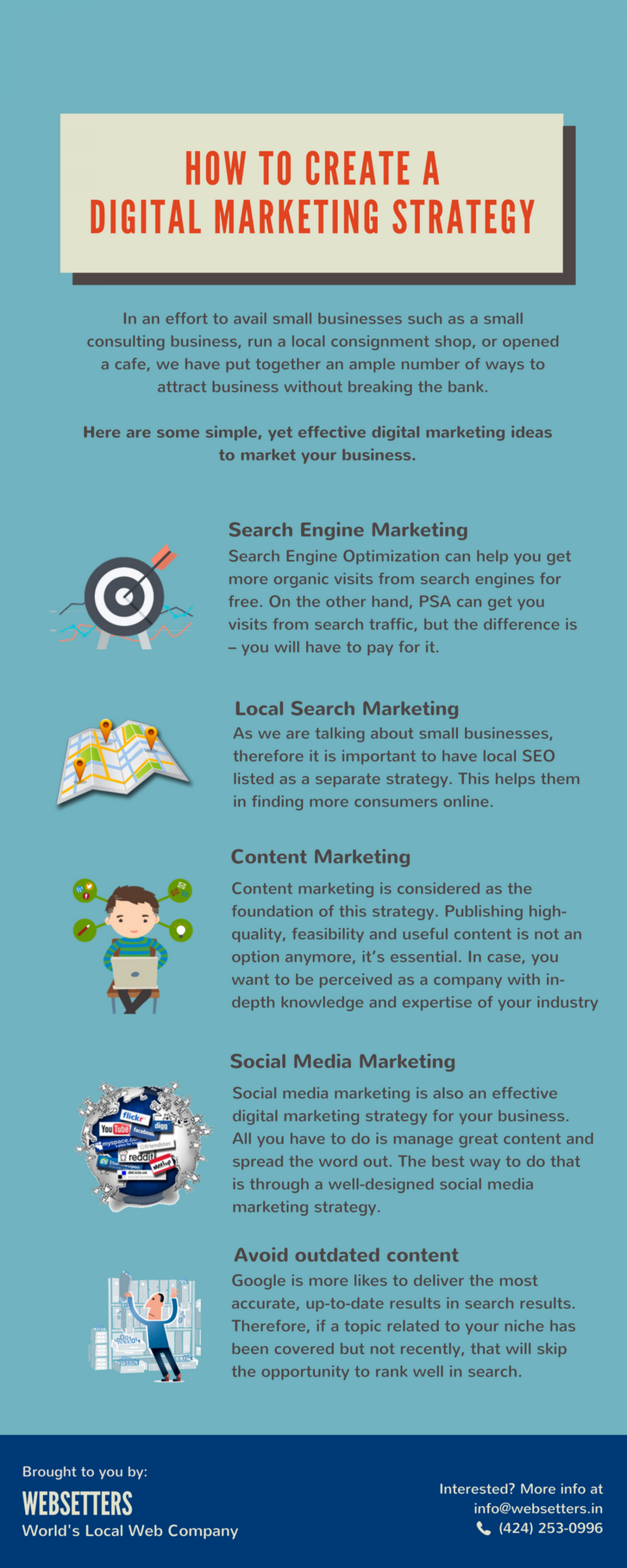 How to Create a Digital Marketing Strategy for Small Business Infographic
