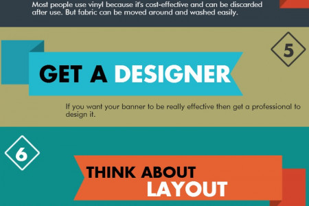 How to Create a Great Banner Infographic