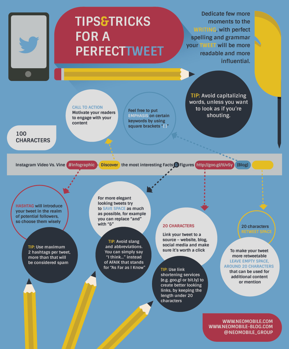 How To Create A Perfect Tweet Visual