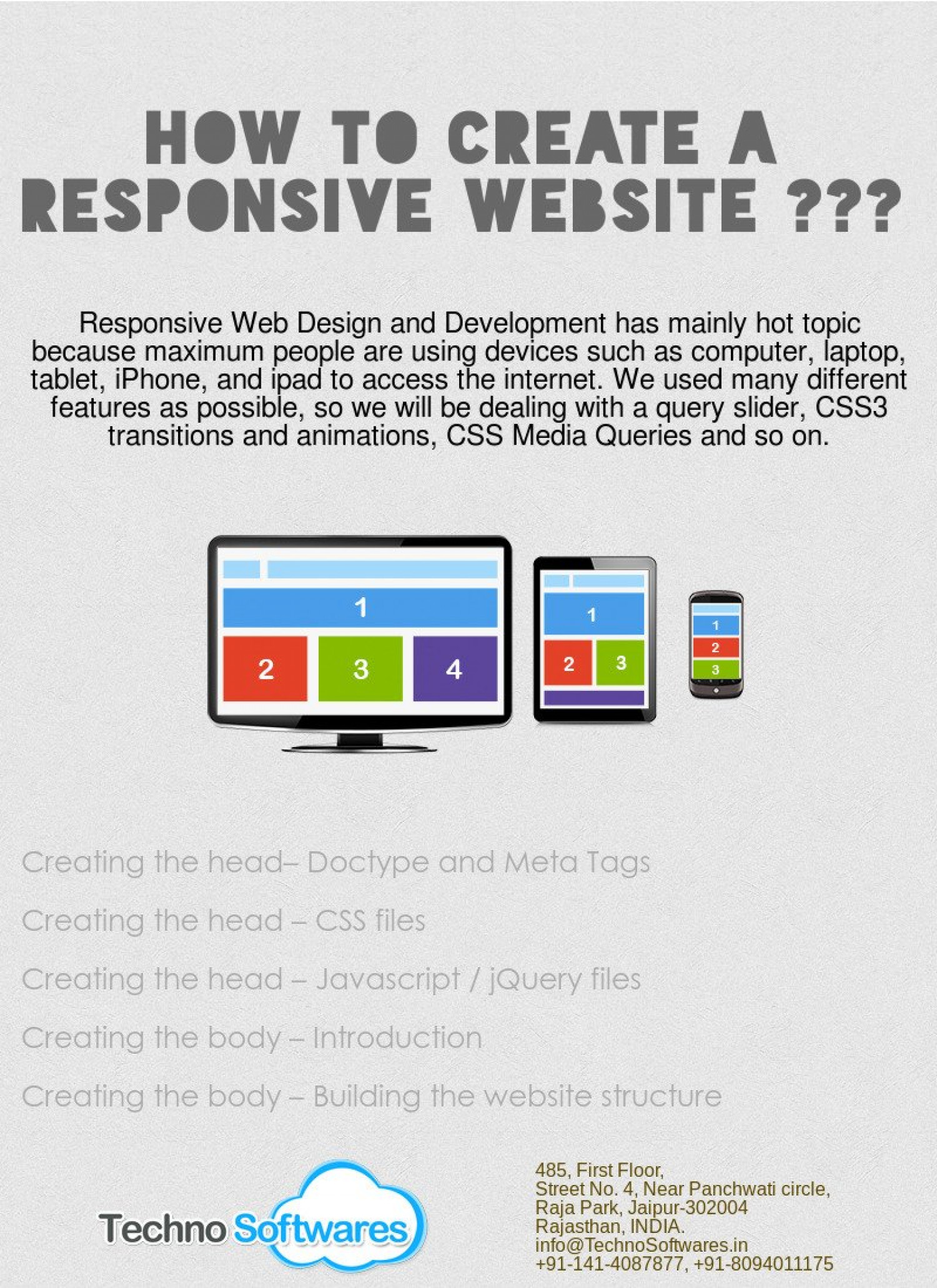 How To Create A Responsive Website Visual Ly