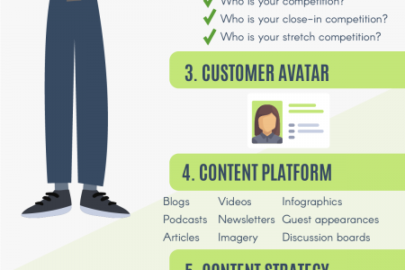 How to create a social media marketing plan?  Infographic