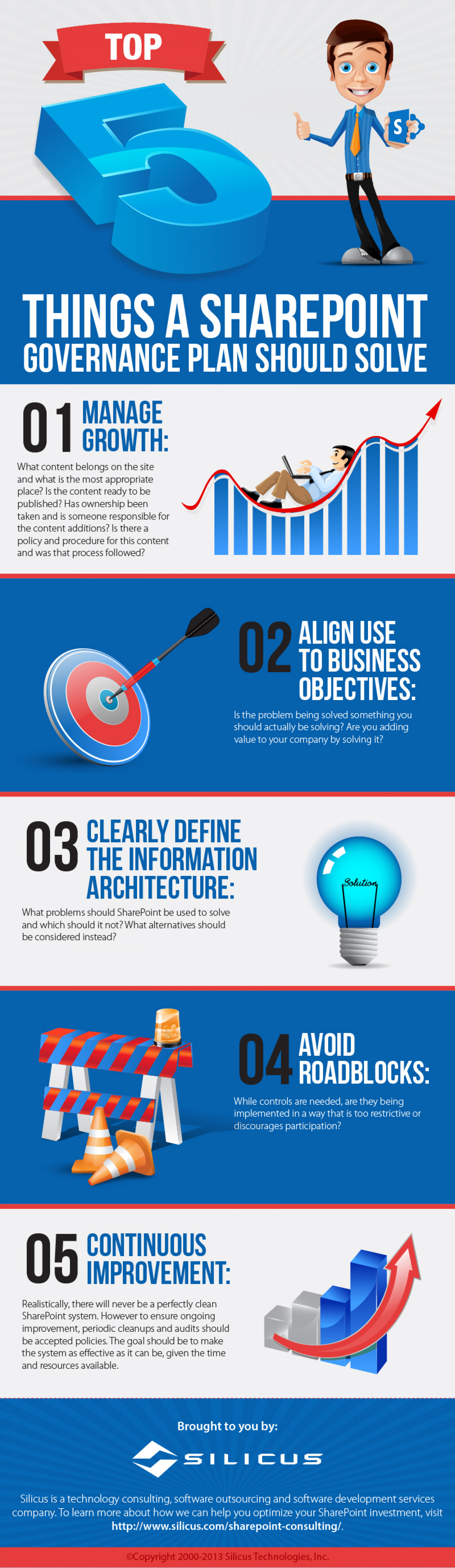How to Create a Successful SharePoint Governance Plan Infographic