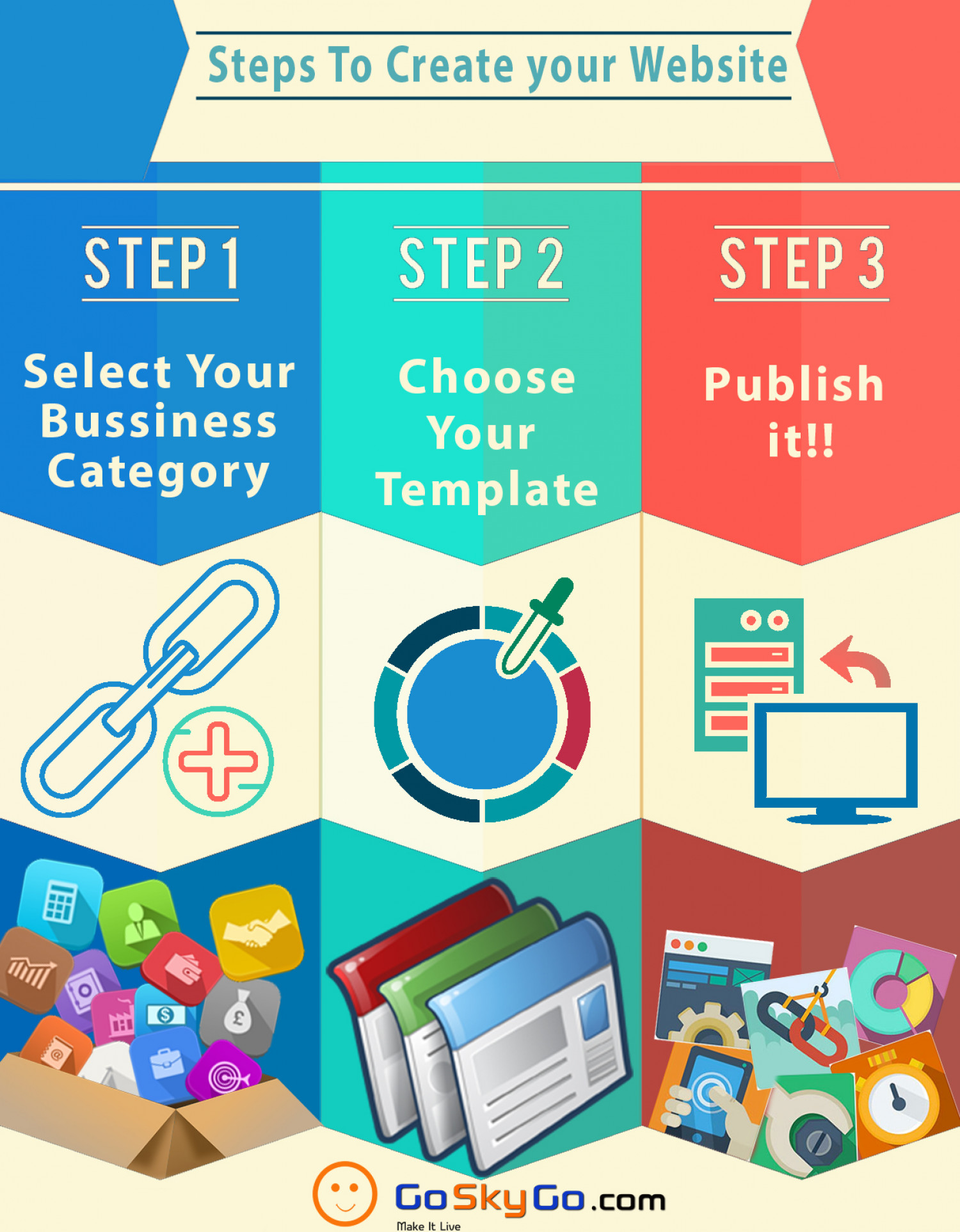 how to create a website?? Infographic