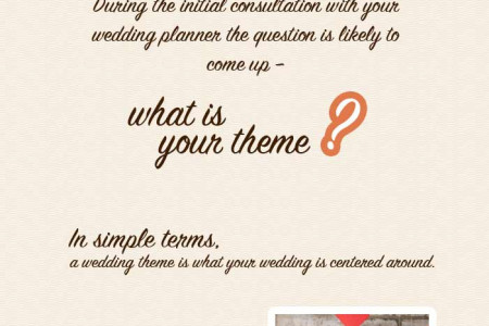 How to Create a Wedding Theme Infographic