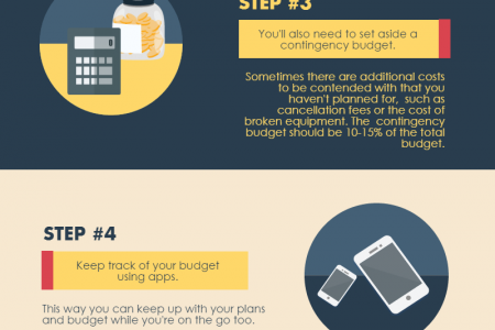 How to Create an Event Budget Infographic
