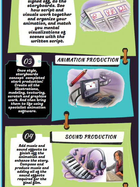 How to create a Video Animation Infographic