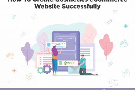 How To Create Cosmetics eCommerce Website Successfully Infographic