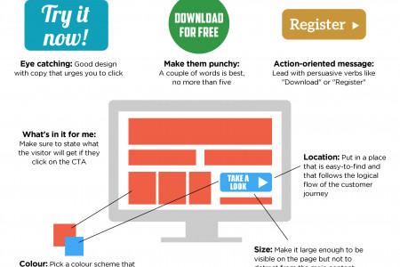 How To Create Effective Calls To Action Infographic