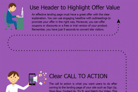 How to Create Landing Pages to Improve Your Conversion Rate‎? Infographic