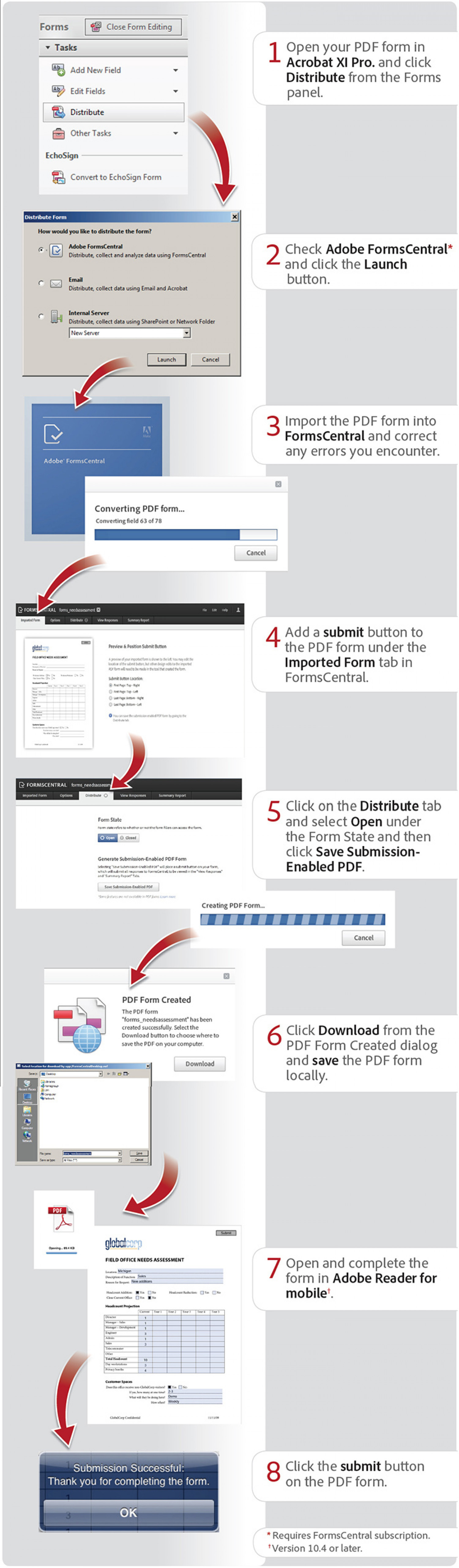 How to create PDF Forms for use on Mobile Devices Infographic