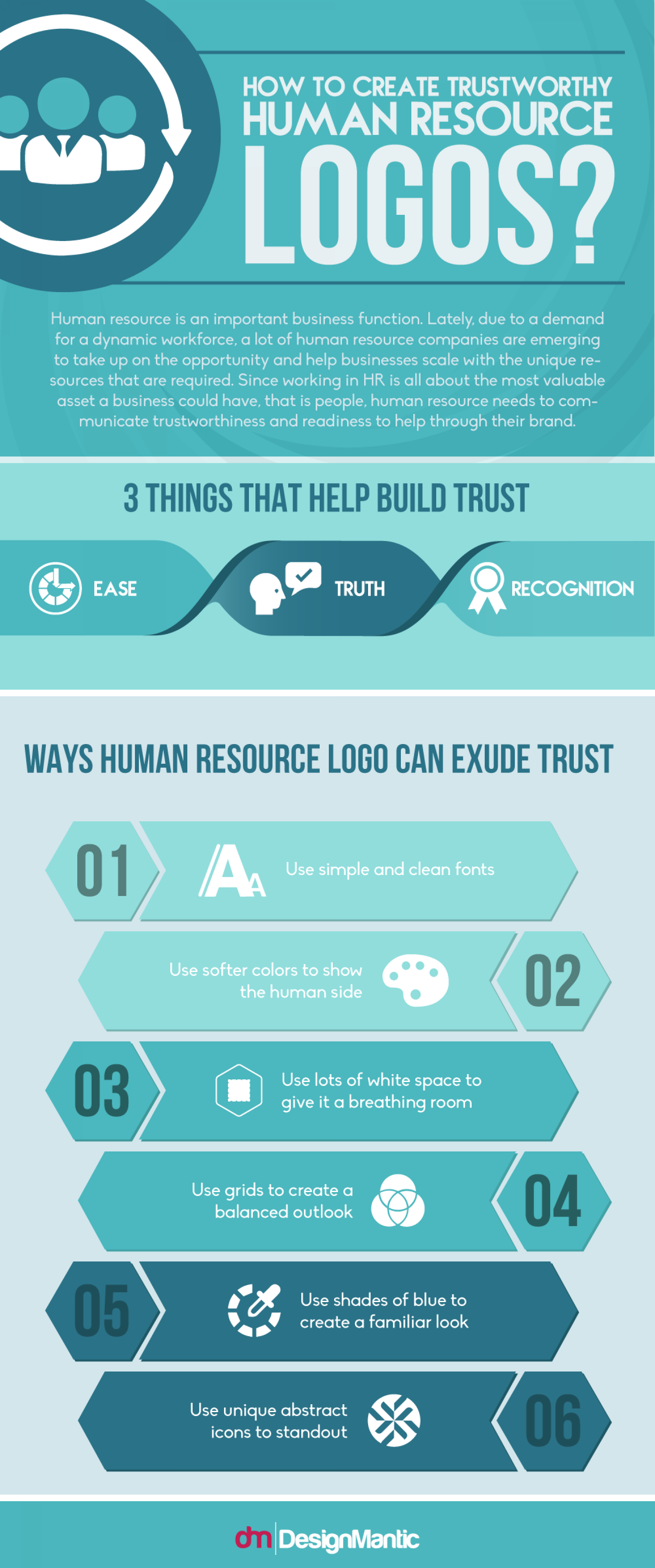 How To Create Trustworthy Human Resource Logos? Infographic