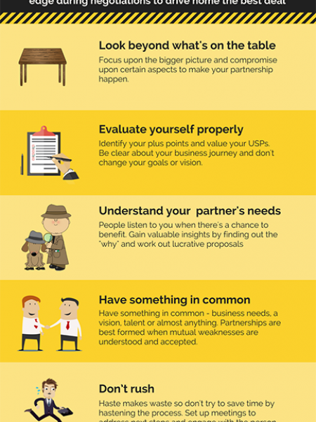 How To Create Win-Win Strategic Partnerships Infographic