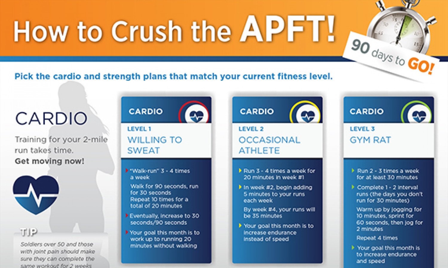 How To Crush the APFT! 90 Days to Go! Infographic