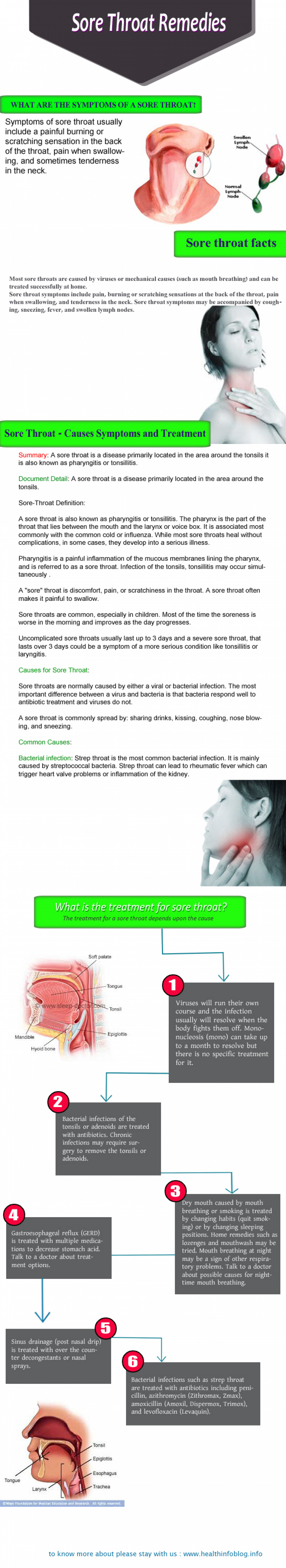 How To Cure Sore Throat By Home Remedies  Infographic
