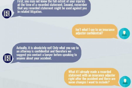 HOW TO DEAL WITH INSURANCE COMPANIES AFTER AN ACCIDENT – INFOGRAPHIC Infographic