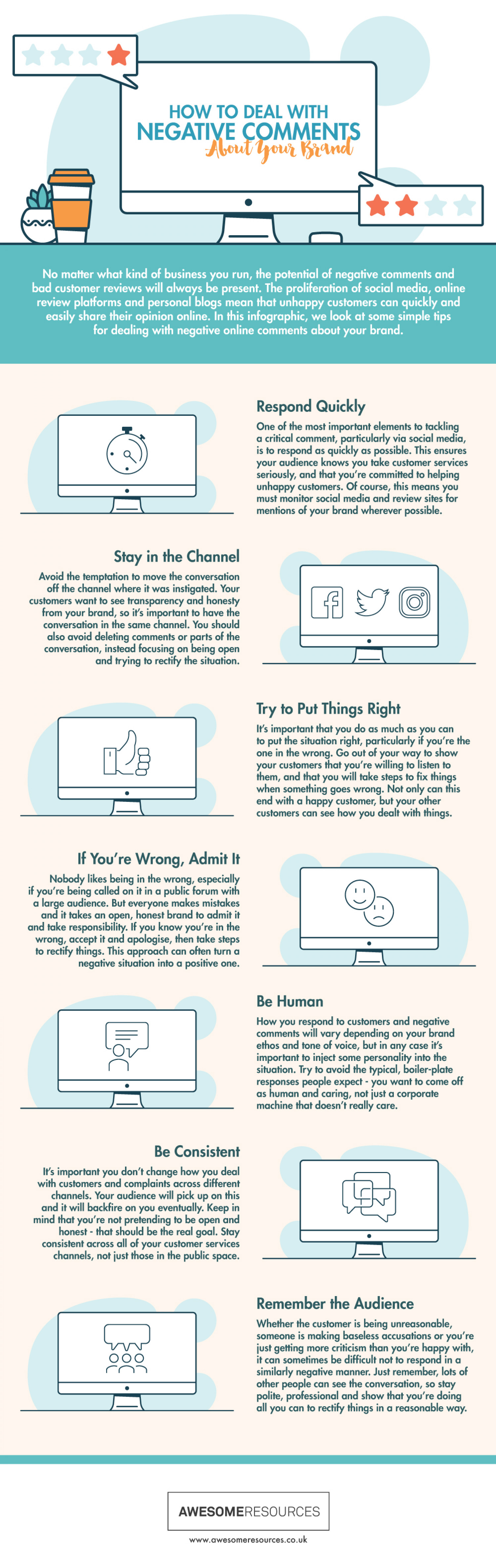 How to Deal With Negative Comments About Your Brand Infographic