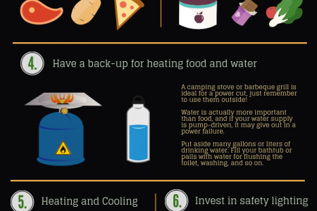 How To Deal With Power Failure Infographic