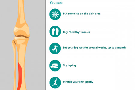 How to deal with shin pain Infographic