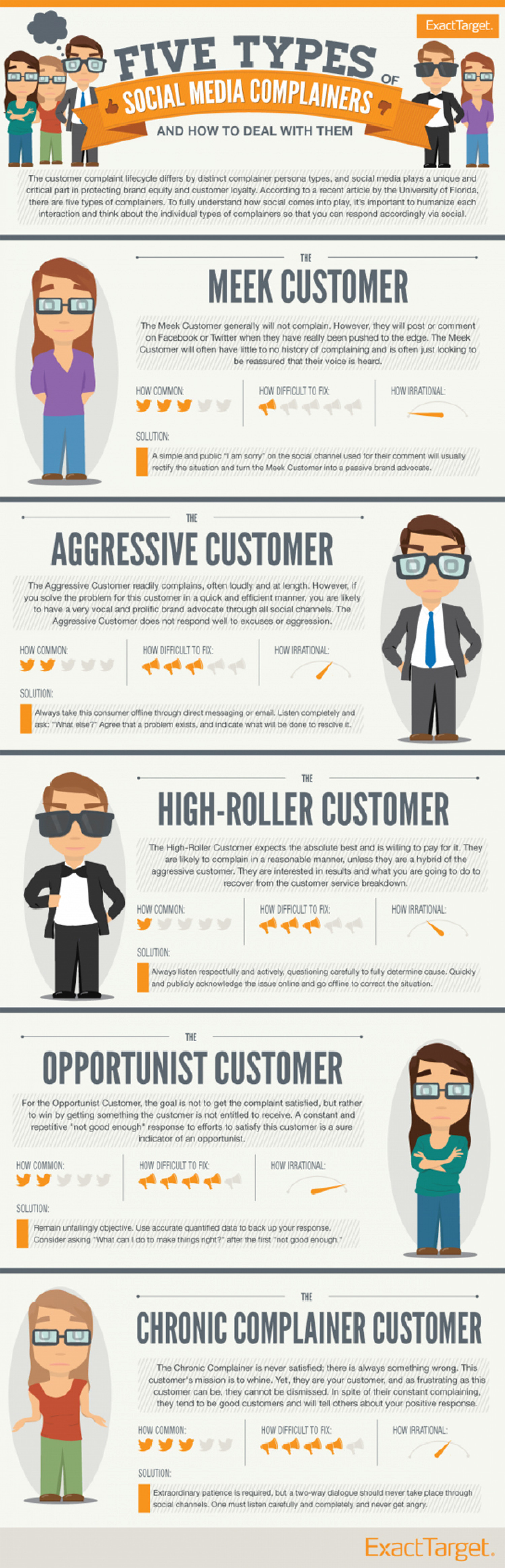 How to Deal with Social Media Complainers Infographic
