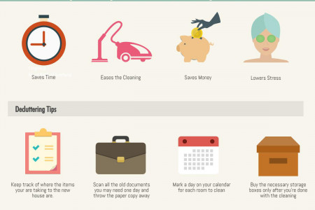How to Declutter your House Before a Move Infographic