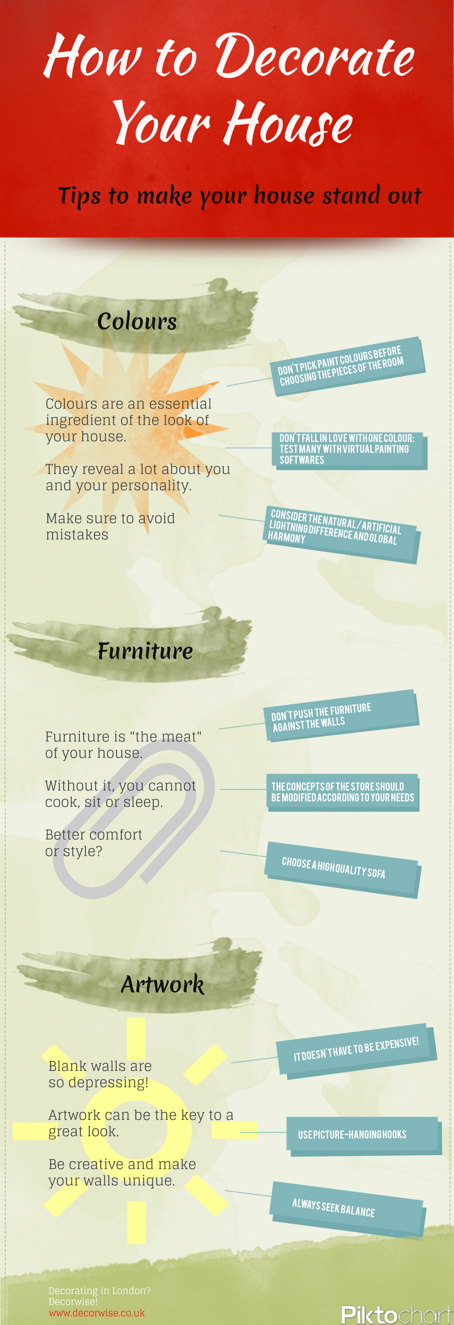How to Decorate Your House Infographic