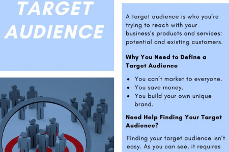 How to Define Your Target Audience Infographic