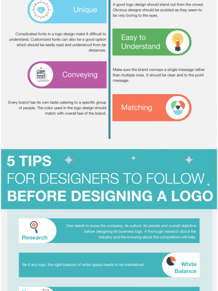 How to Design a Perfect Business Logo  Infographic