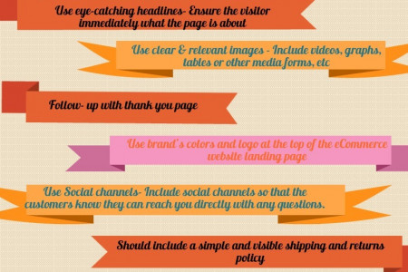 How to Design an Effective Landing Page? Infographic