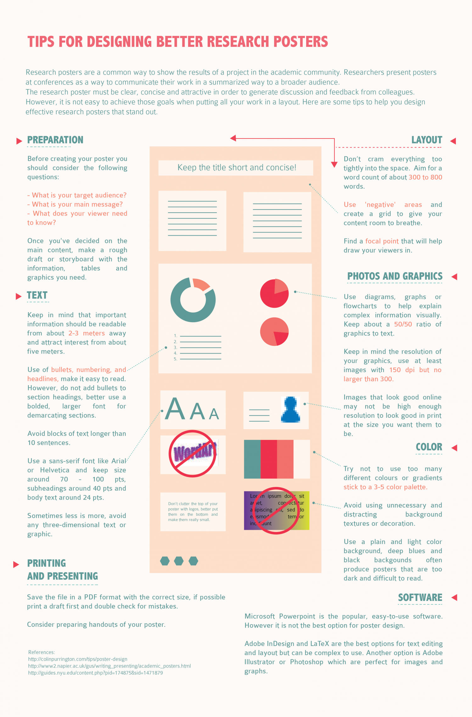 How to Design Better Research Posters Infographic
