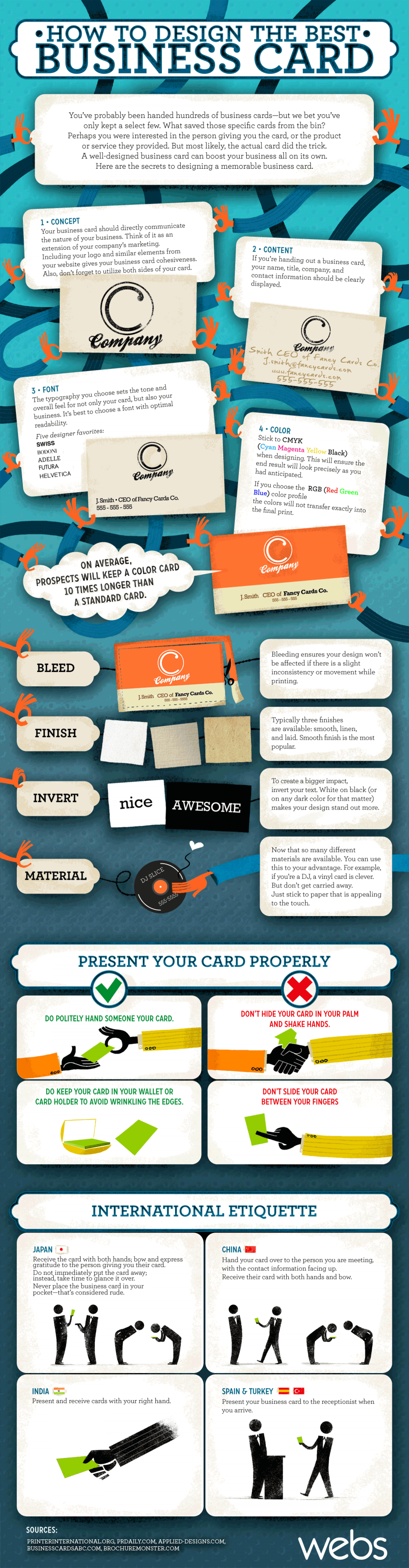 How to Design the Best Business Card  Infographic