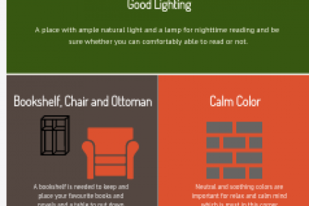 How to Design the Perfect Reading Nook Infographic
