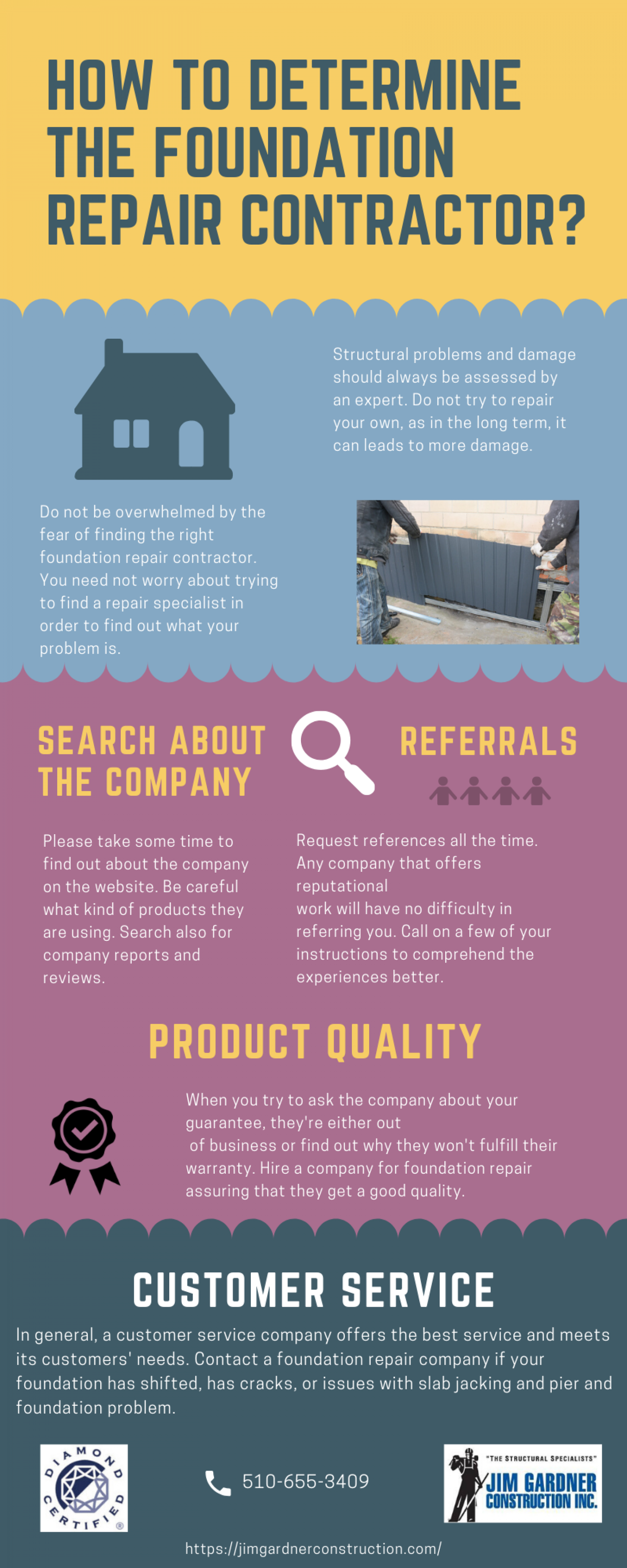 How to Determine the Foundation Repair Contractor? Infographic