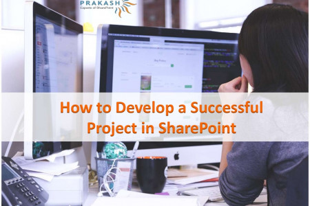 How To Develop A Successful Project In Microsoft SharePoint Infographic