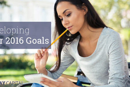 How To Develop Business Goals For 2016 Infographic