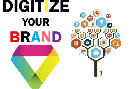 How To Digitize Your Brand Infographic