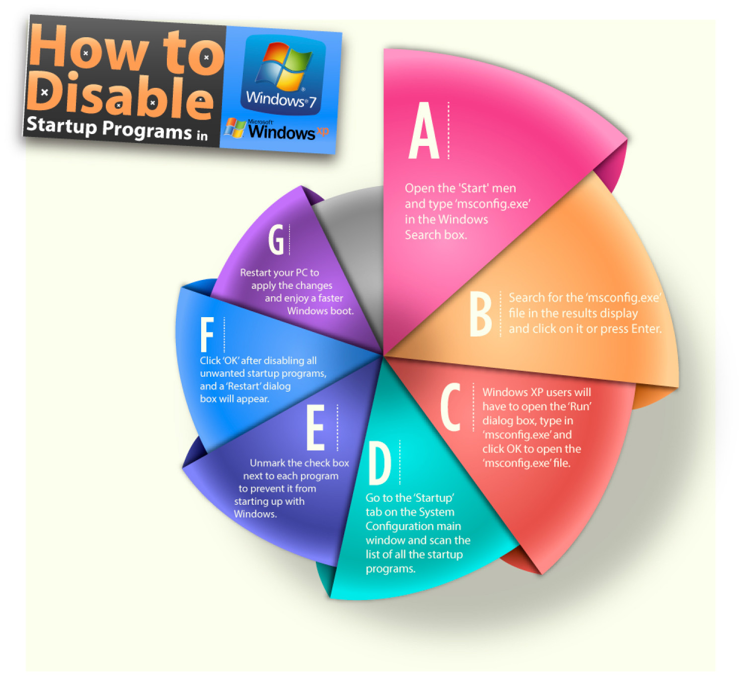 How to Disable Startup Programs in Windows 7 and XP PCs Infographic