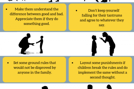 How to Discipline Your Child Infographic