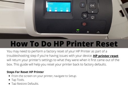 How To Do HP Printer Reset	 Infographic