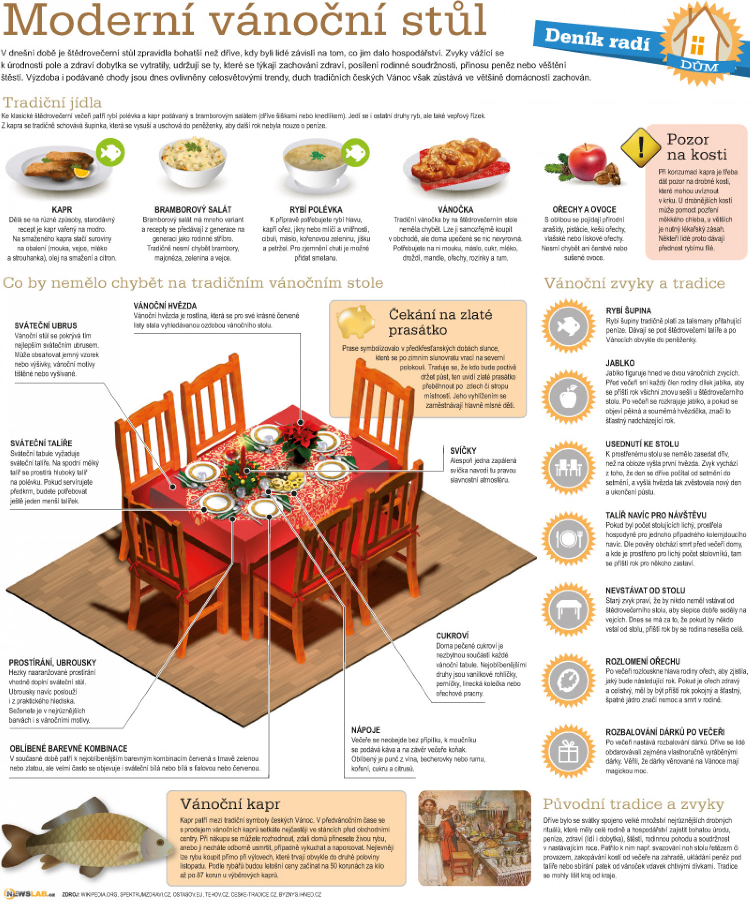 How to do it – Christmas table Infographic