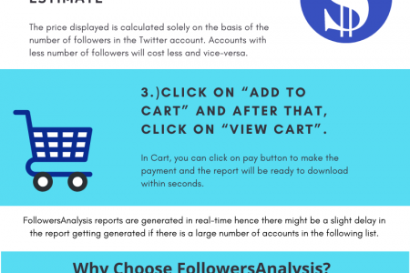 How to download Twitter followers and following list of any user account? Infographic