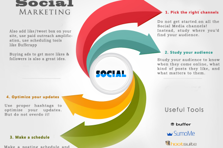 HOW TO DRAFT YOUR SOCIAL MEDIA STRATEGY? Infographic