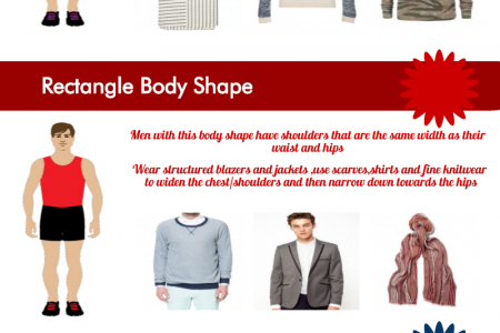 How to Dress for Your Body Type (Men) Infographic