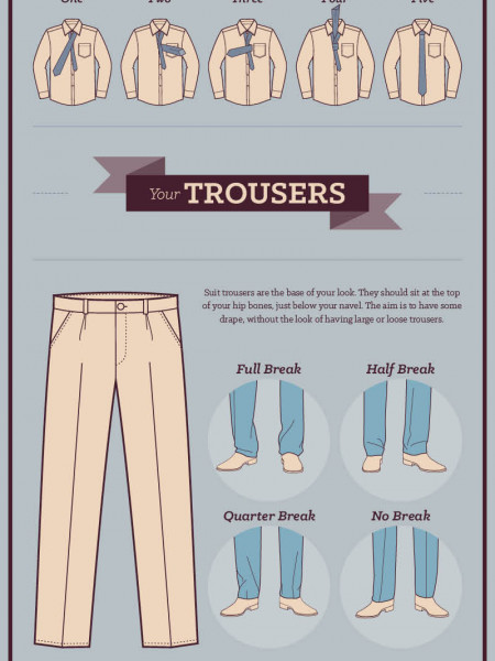The Gentleman's Guide to Wearing A Suit Infographic
