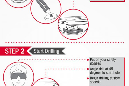 How To Drill Through Glass Infographic