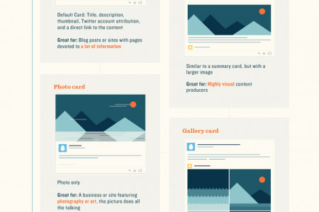 How to Drive Traffic with Twitter Cards in Four Easy Steps Infographic
